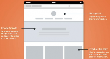 Free Responsive Layout