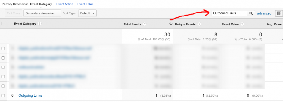 Google Analytics Event Categories