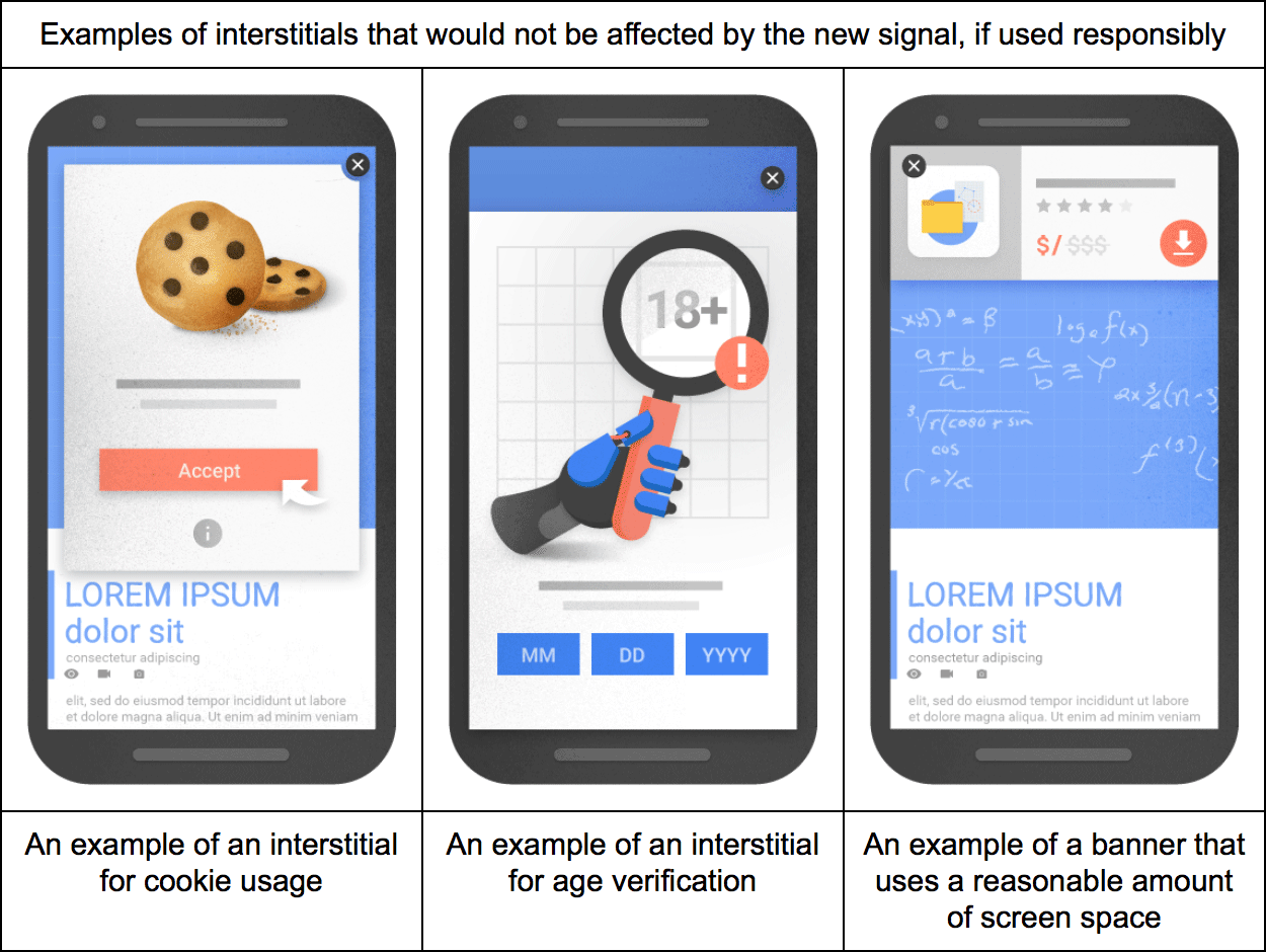 Google Mobile Interstitials No Penalty