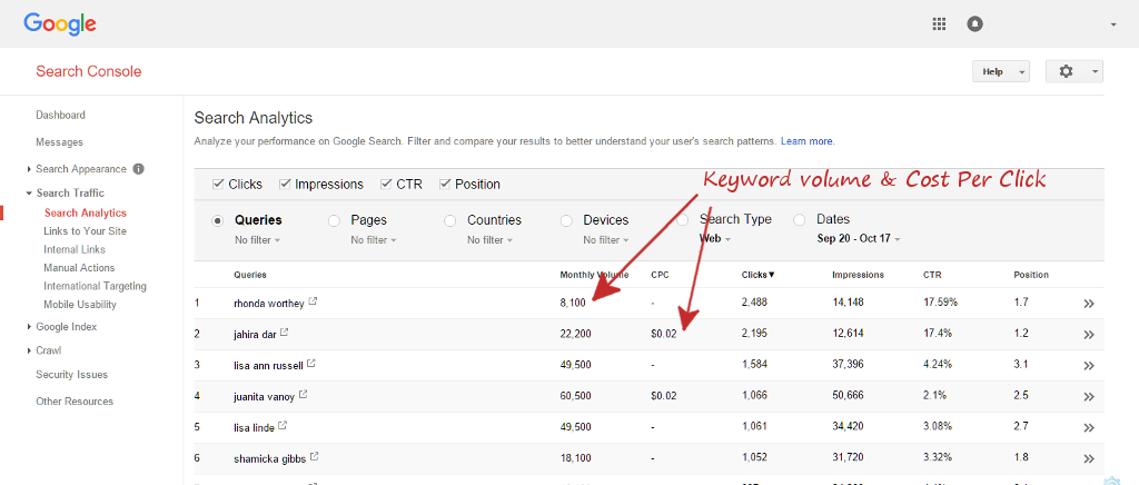 keywords_google_search_console