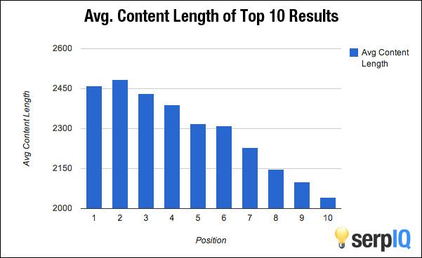 social-share-content-length