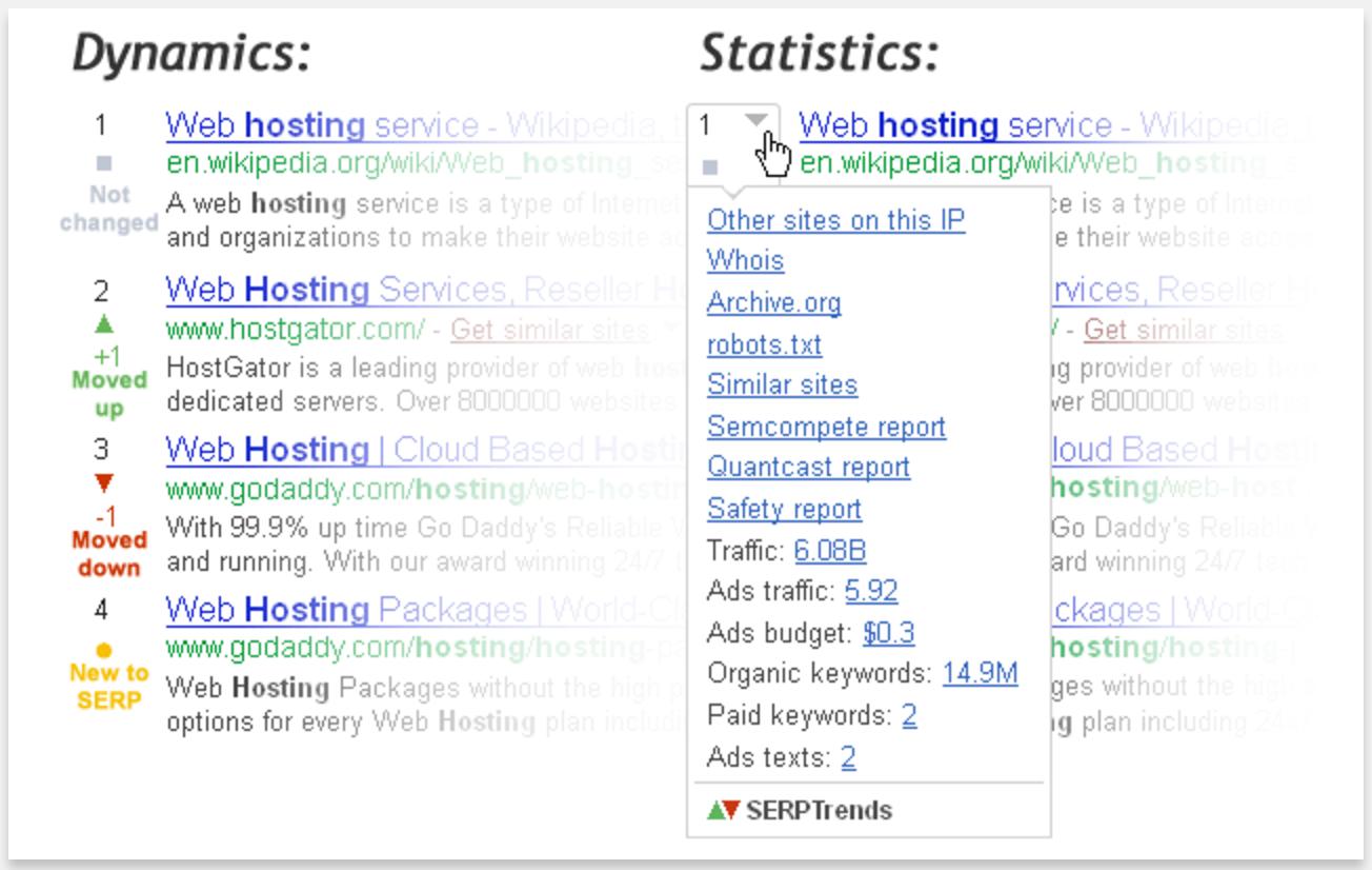 SERP Trends options