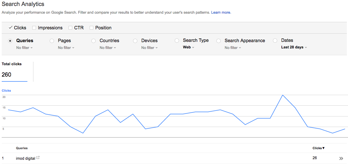 Search Console Search Analytics